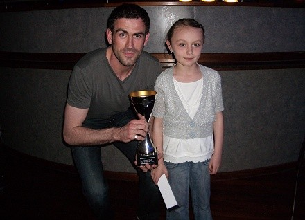 2009 Young Pars Player of the Year Awards